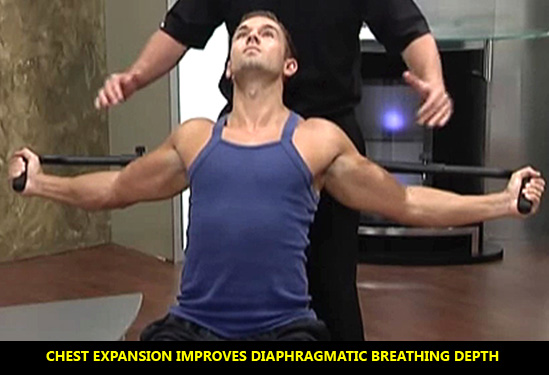 BodyAline Expands Chest and Improves Diaphragmatic Breathing