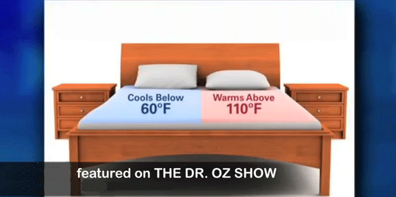 Chili Technology as seen on Dr. OZ