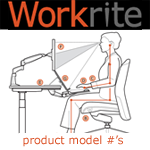 Workrite Ergonomic Products List By Model Number