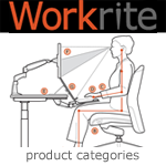 Workrite Ergonomic Products - List by Category