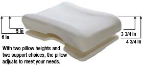 kanal orthopedic pillow