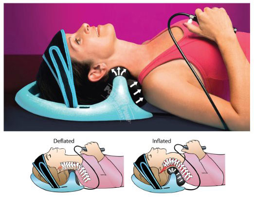 Deluxe Dual Disc Hydrating Posture Pump for the Neck