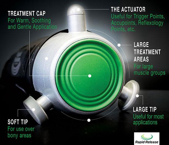 Rapid Release Therapeutic Resonance Applicators