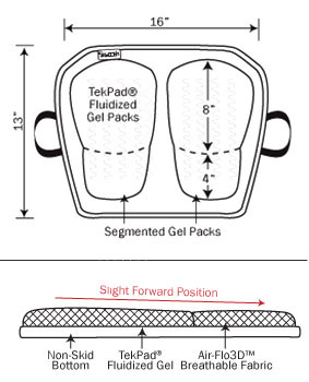 Gel Posture Comfort Cushion Schematic