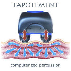 Computer assisted percussive massage is synchronous and smooth